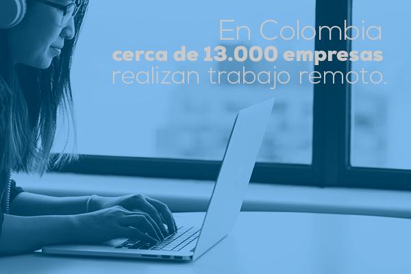 cuantas empresas hacen teletrabajo en colombia